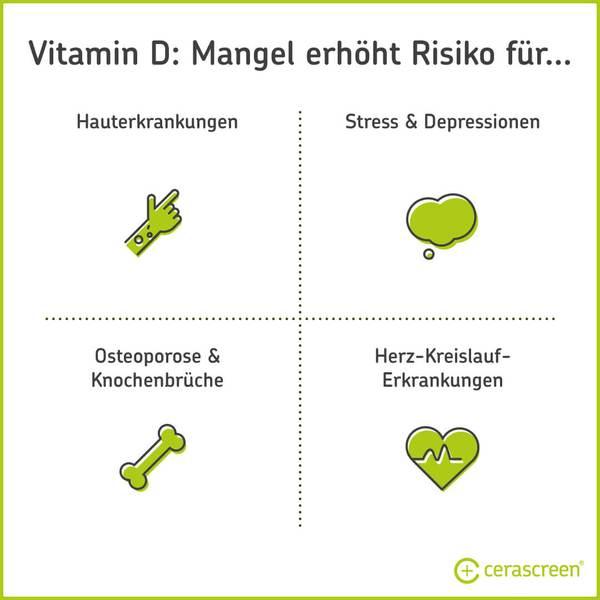 Vitamin D kann Risiko von Krankheiten erhöhen