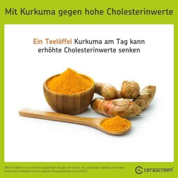Kurkuma gegen hohe Cholesterinwerte